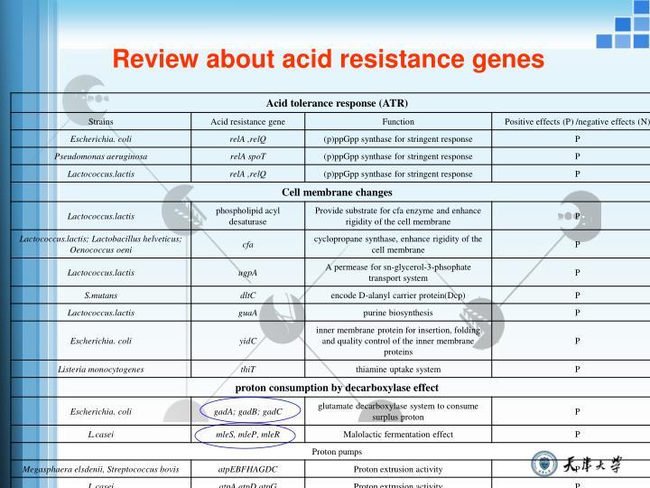 Review about acid resistance genes