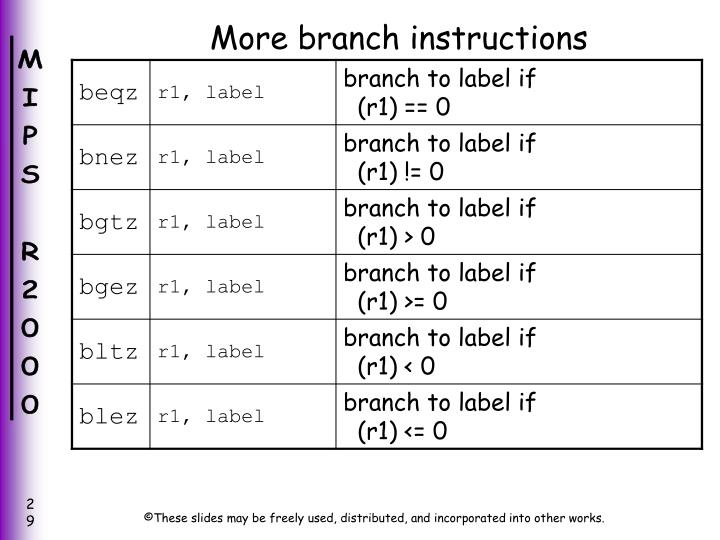 More branch instructions