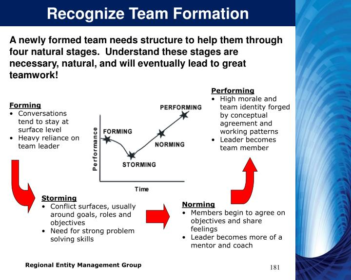 Recognize Team Formation