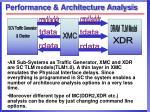 performance architecture analysis
