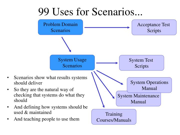 Scenarios show what results systems should deliver