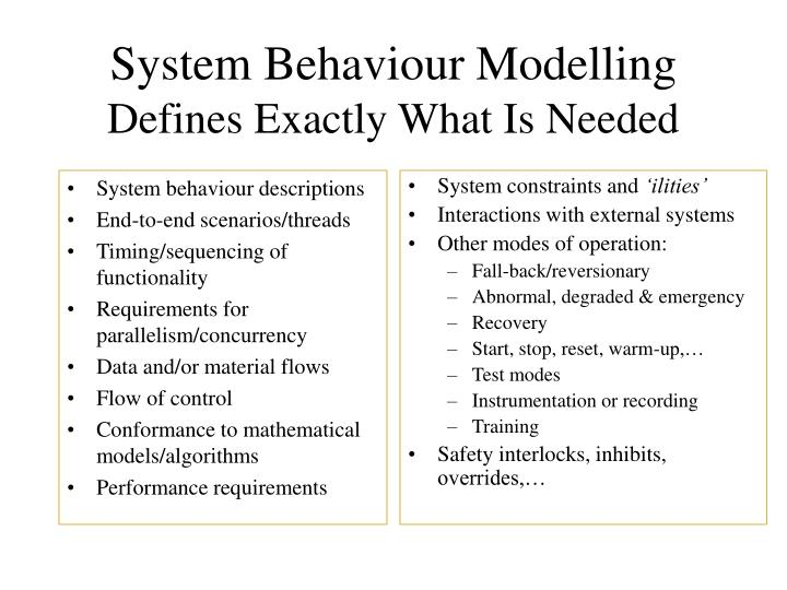 System behaviour descriptions