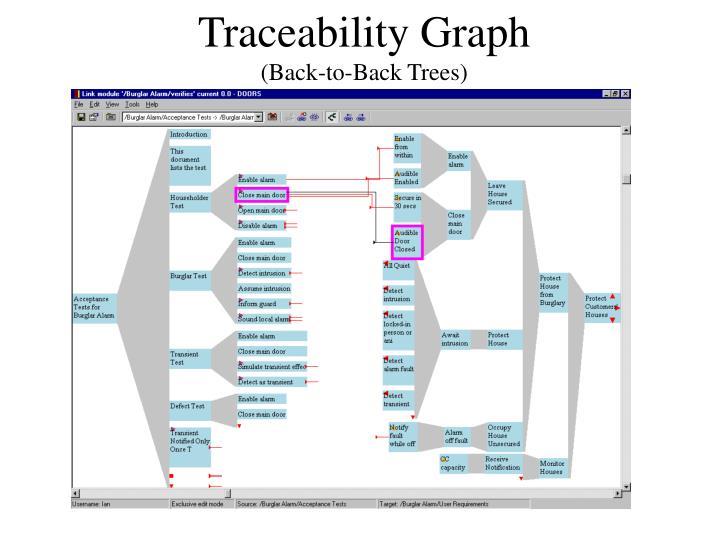 Traceability Graph