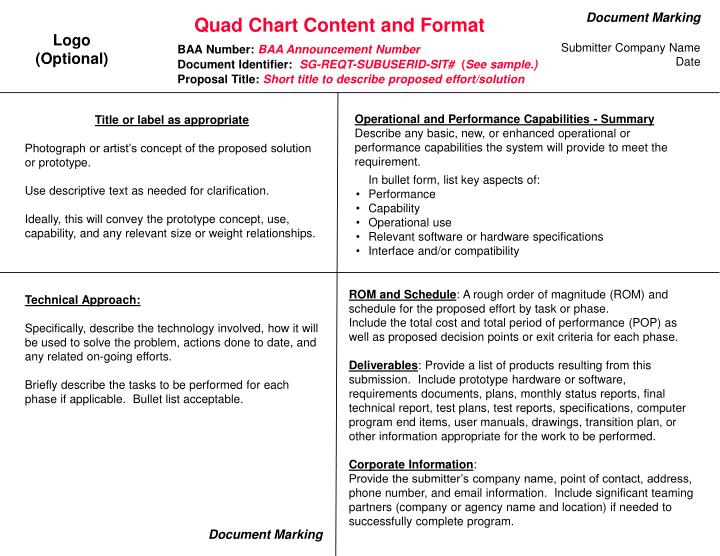 Ppt Quad Chart Content And Format Powerpoint Presentation Free Download Id 4774311