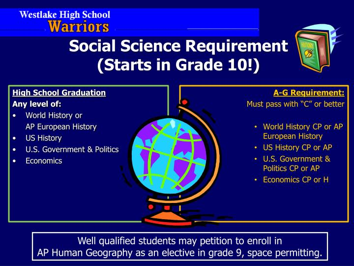 Social Science Requirement