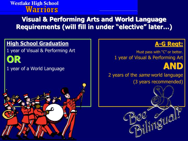 """Visual & Performing Arts and World Language Requirements (will fill in under """"elective"""" later…)"""
