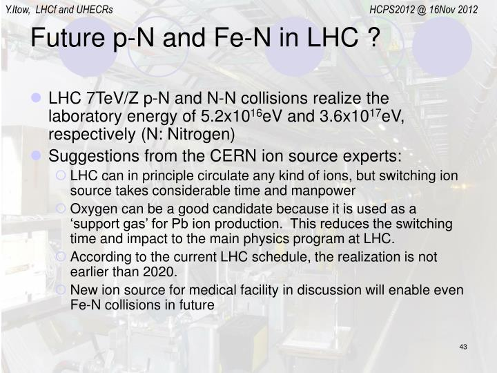 Future p-N and Fe-N in LHC ?