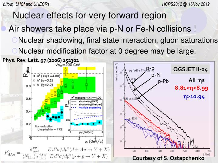 Nuclear effects for very forward region