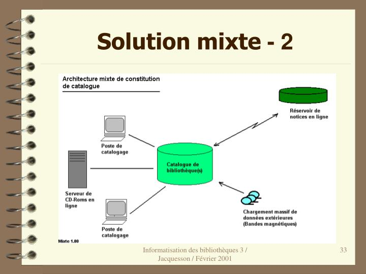 Solution mixte