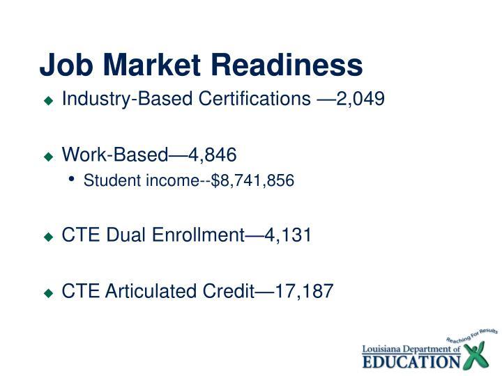 Job Market Readiness