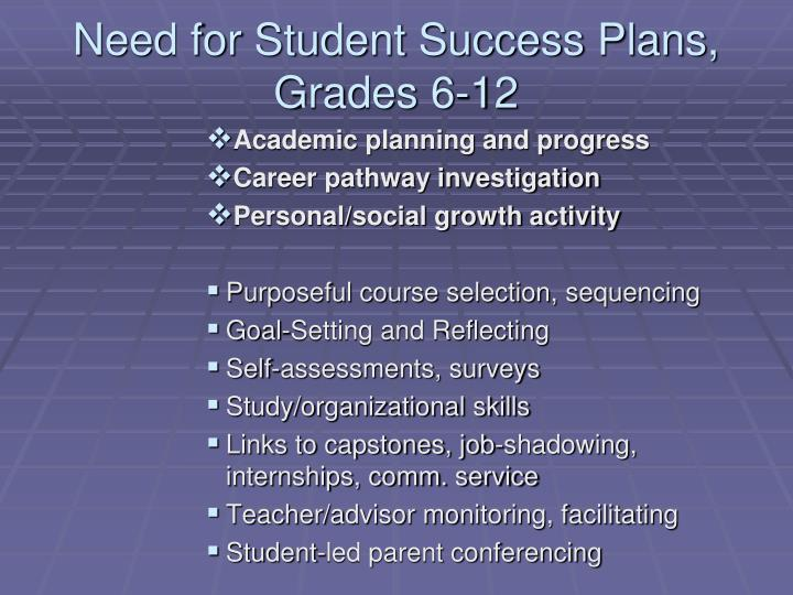 Need for Student Success Plans, Grades 6-12
