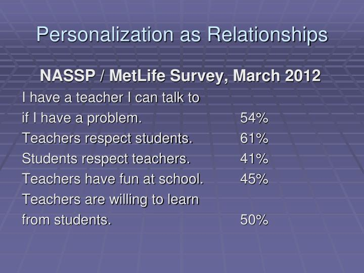 Personalization as Relationships