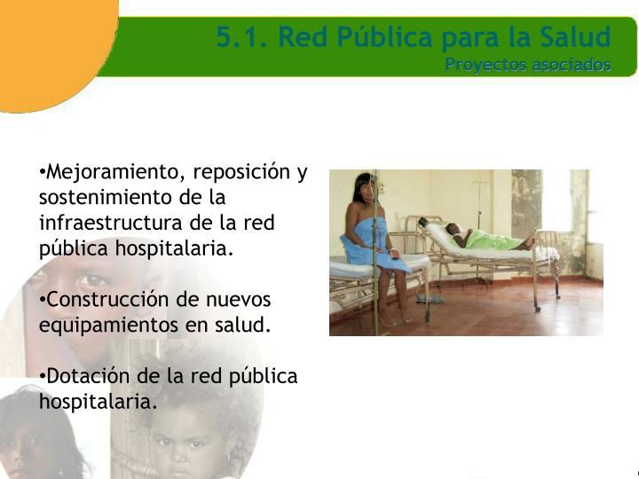 5.1. Red Pública para la Salud