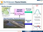 the pv forecast physical models