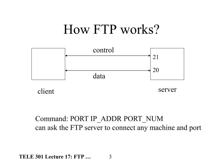 How ftp works
