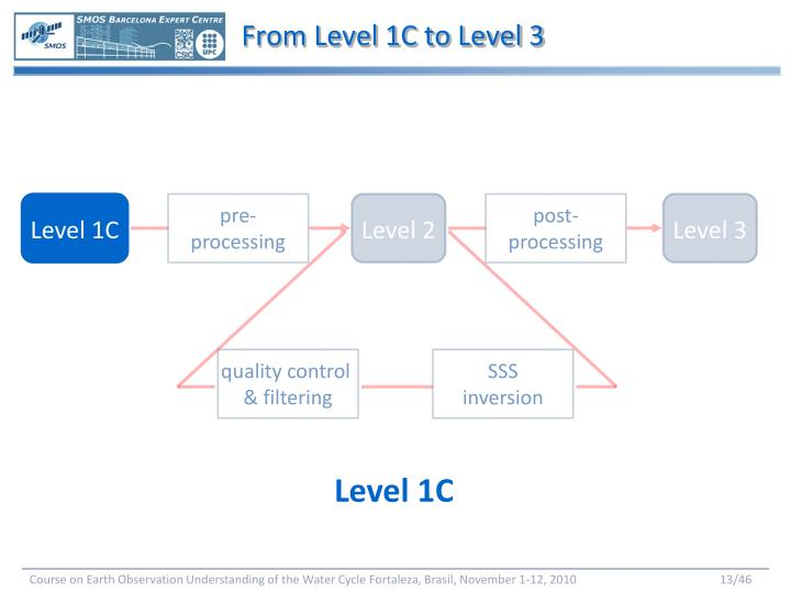 From Level 1C to Level 3
