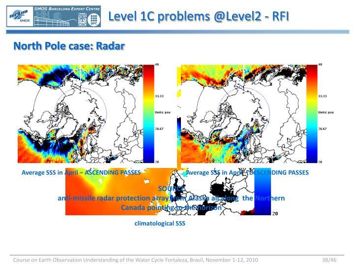 Level 1C problems @Level2 - RFI