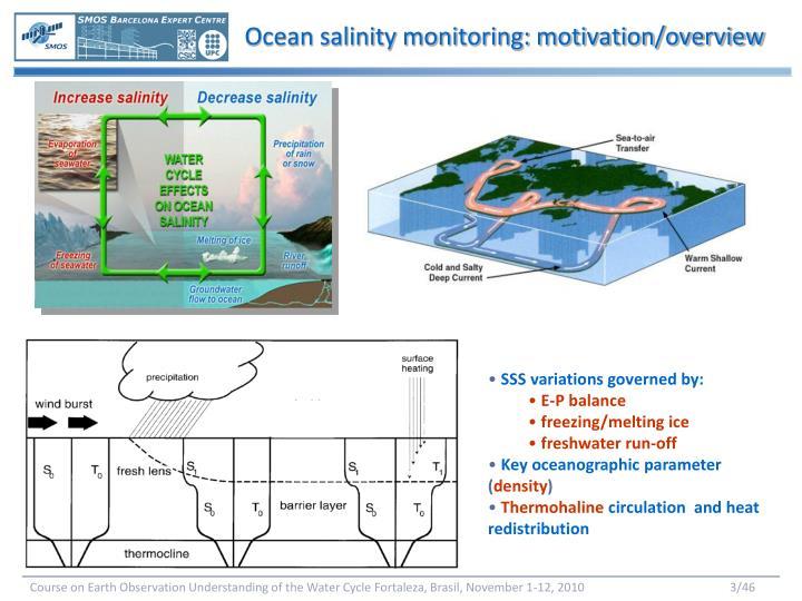 Ocean salinity monitoring motivation overview