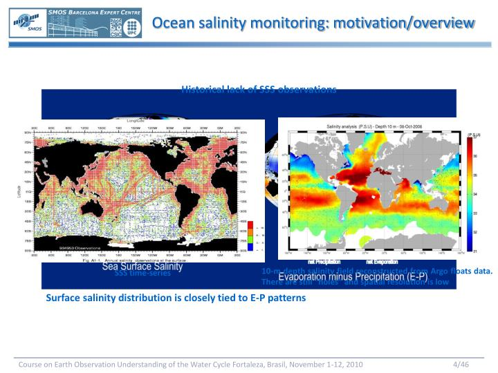 Ocean salinity monitoring: motivation/overview
