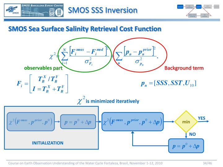 SMOS SSS Inversion