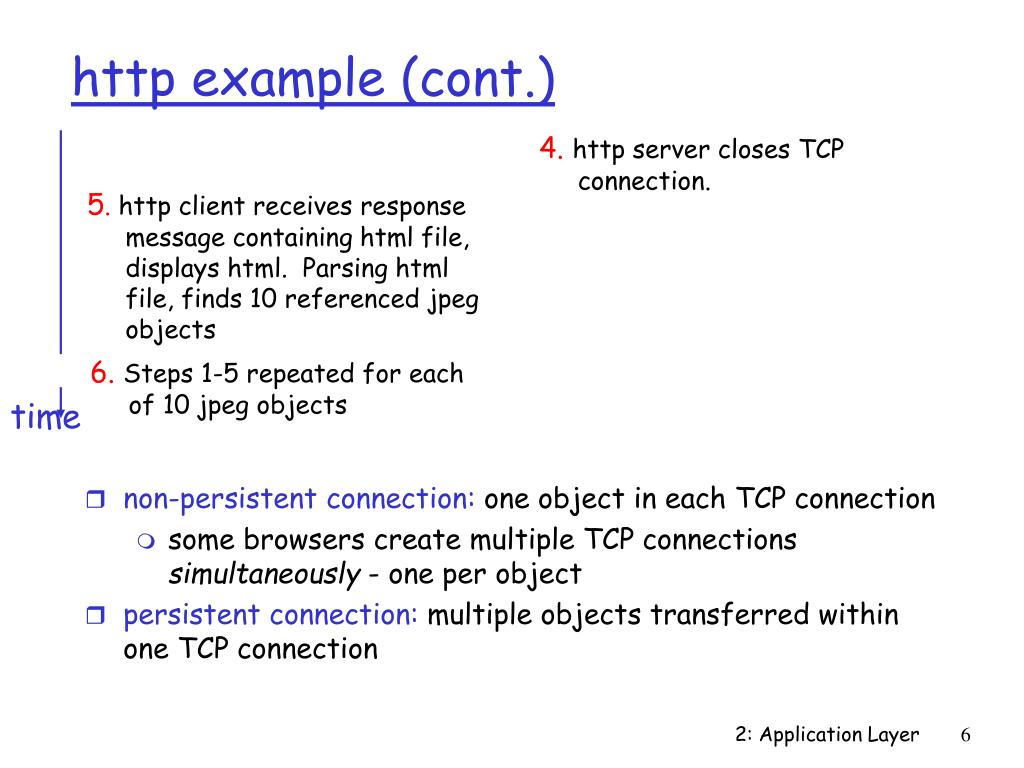 PPT - Services provided by Internet transport protocols
