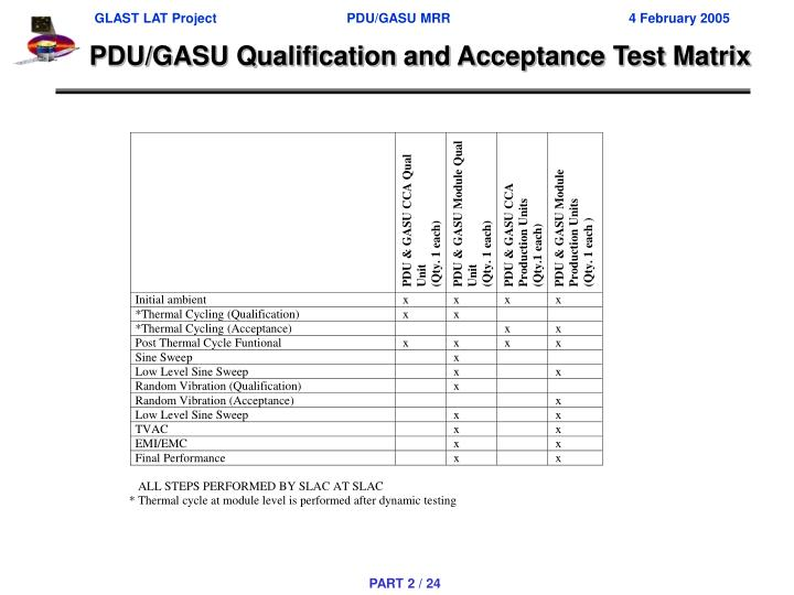 PDU/GASU Qualification and Acceptance Test Matrix