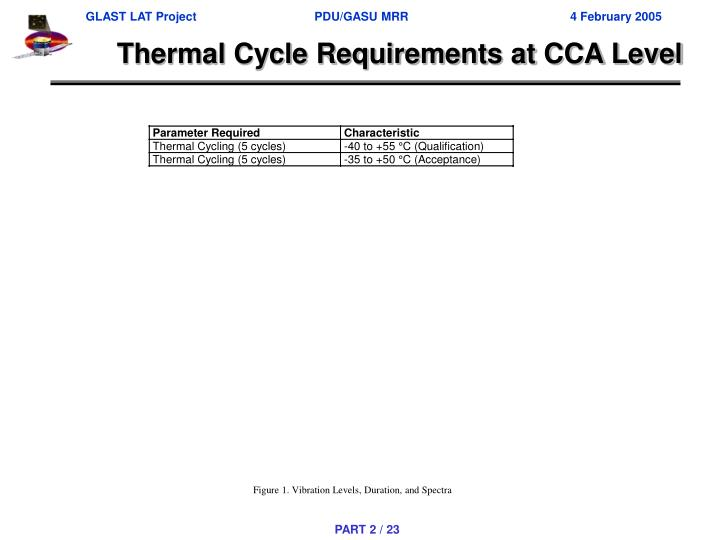 Thermal Cycle Requirements at CCA Level