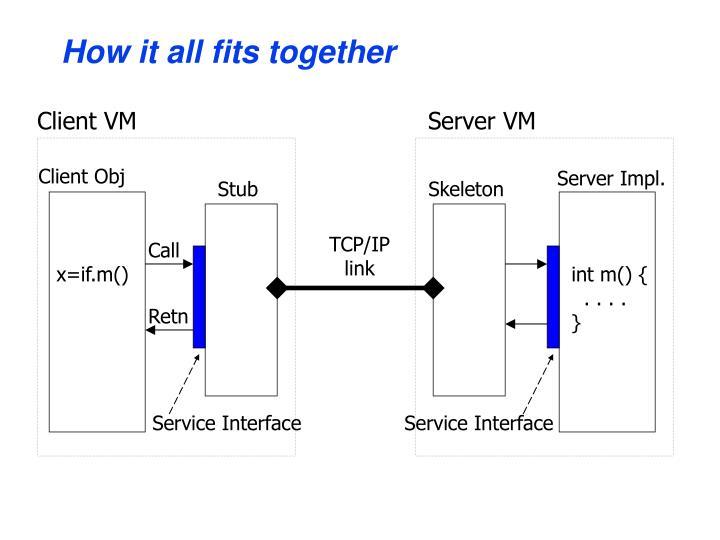 Client VM