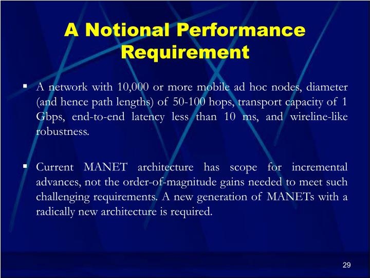 A Notional Performance Requirement