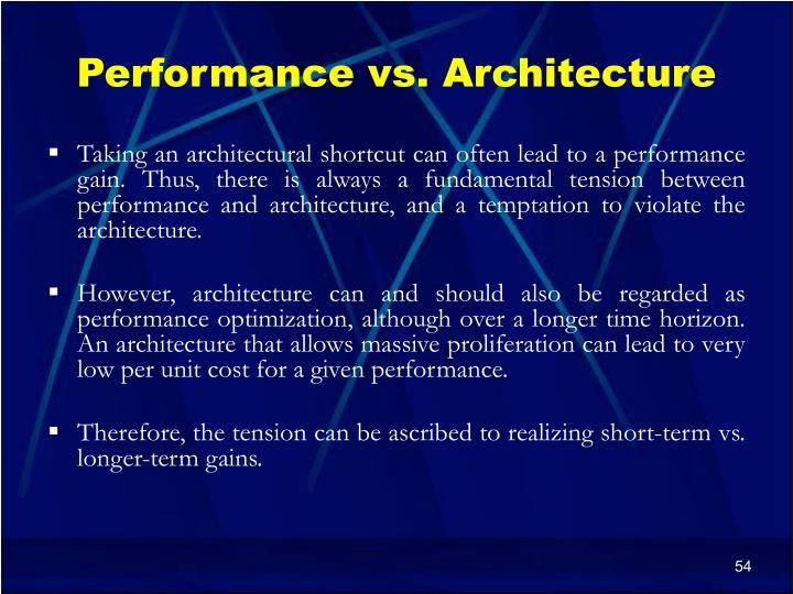 Performance vs. Architecture