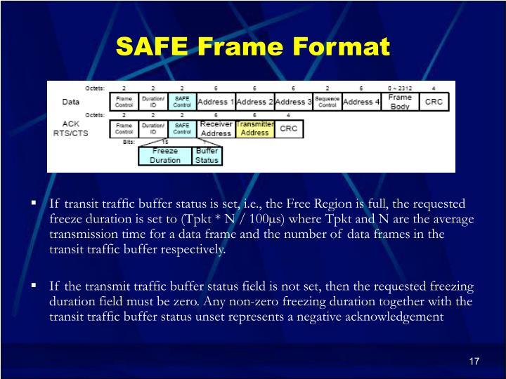 SAFE Frame Format