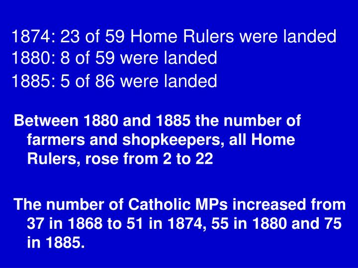 1874: 23 of 59 Home Rulers were landed