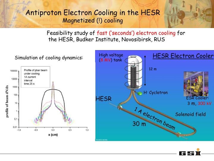 Antiproton Electron Cooling in the HESR