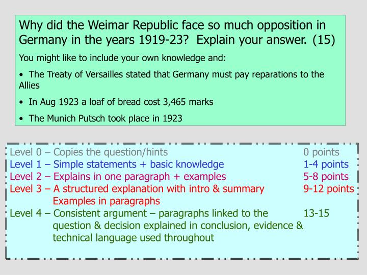why did the weimar republic survive 1919 23