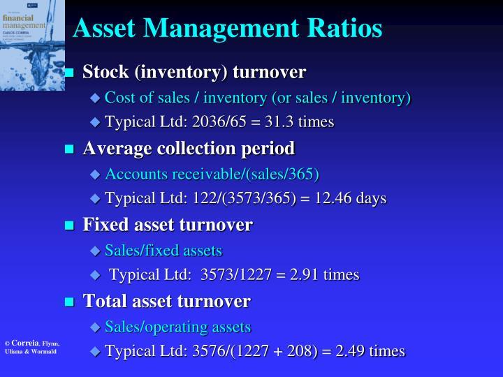 Asset Management Ratios