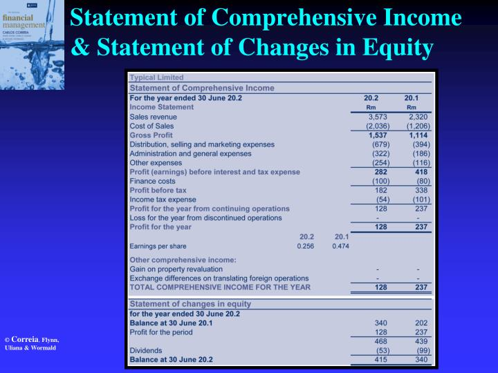 Statement of Comprehensive Income & Statement of Changes in Equity