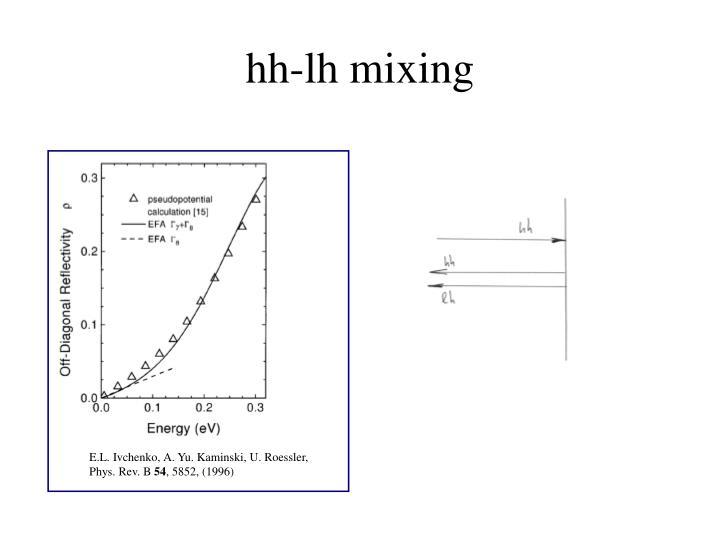 hh-lh mixing