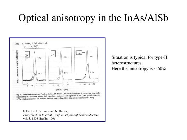 Optical anisotropy in the InAs/AlSb