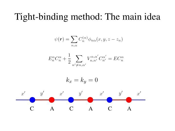 Tight-binding method: The main idea