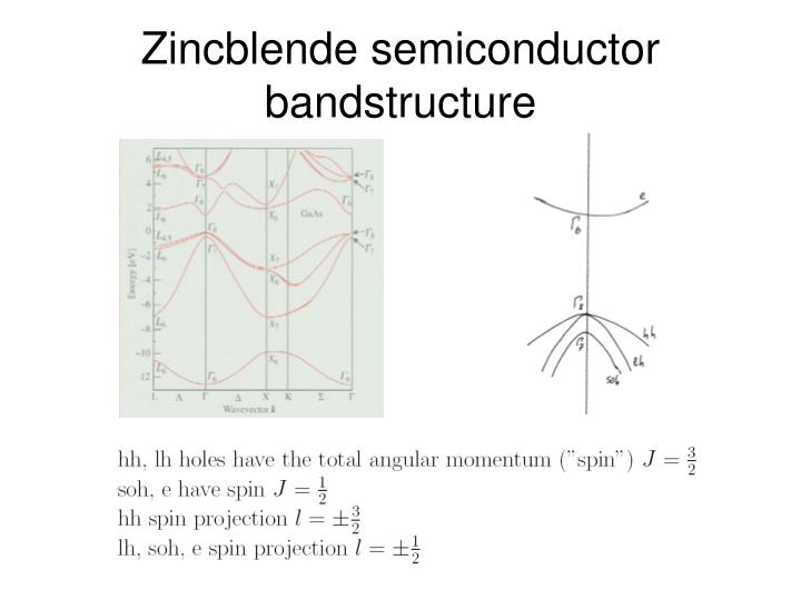 Zincblende semiconductor bandstructure