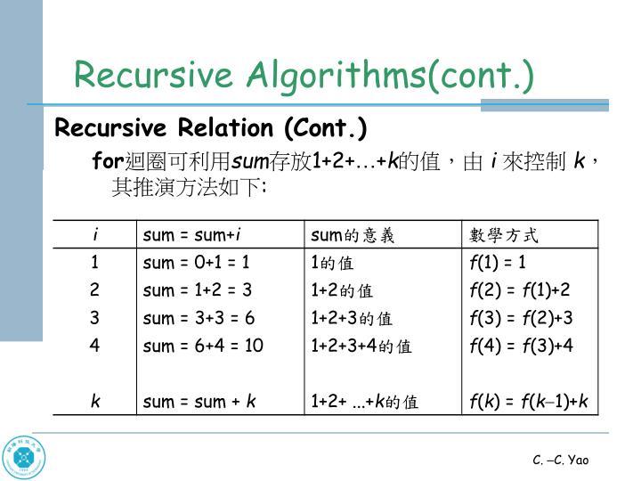Recursive Algorithms(cont.)