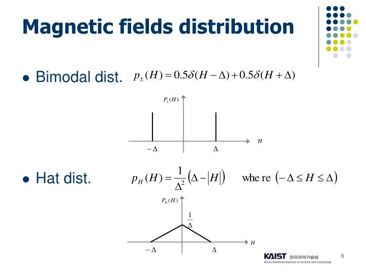 Magnetic fields distribution