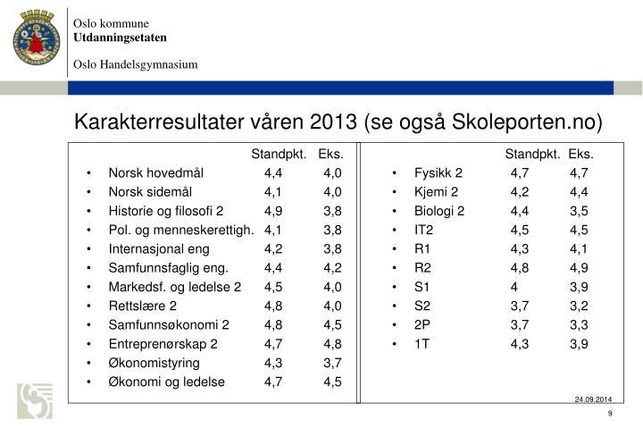Karakterresultater våren 2013 (se også Skoleporten.no)