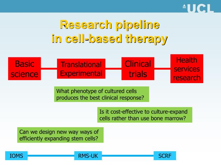 Research pipeline