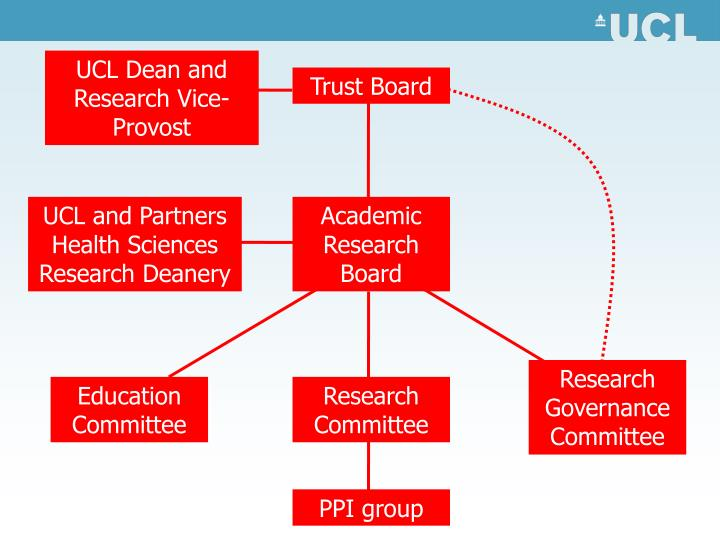 UCL Dean and Research Vice-Provost