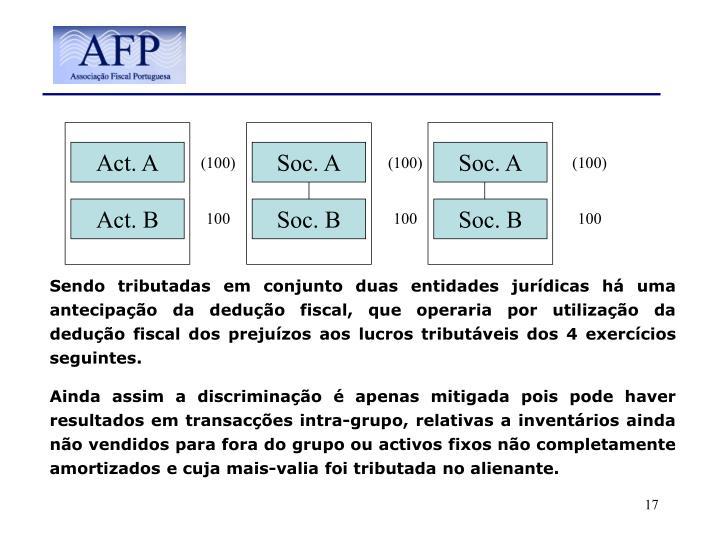 Act. A