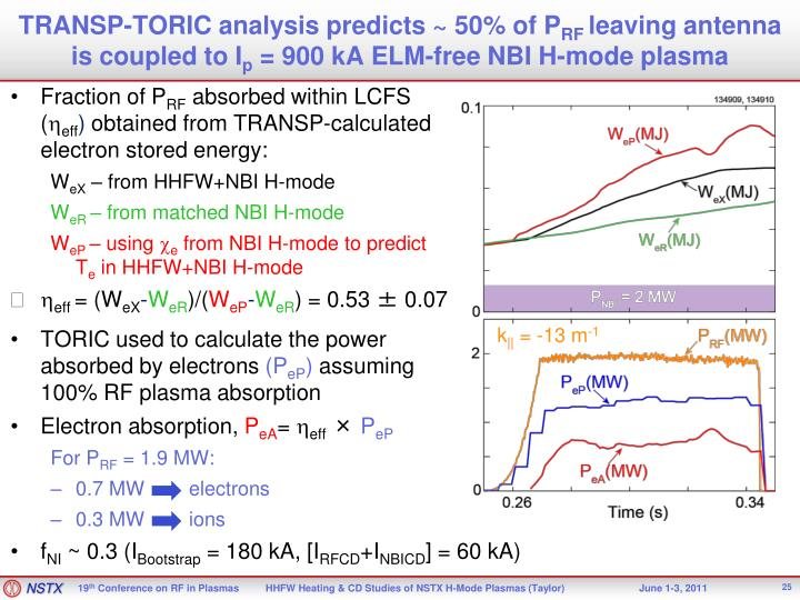 TRANSP-TORIC analysis predicts ~ 50% of P