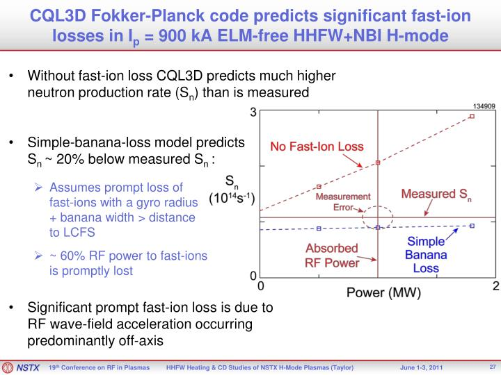 CQL3D Fokker-Planck code predicts significant fast-ion losses in I