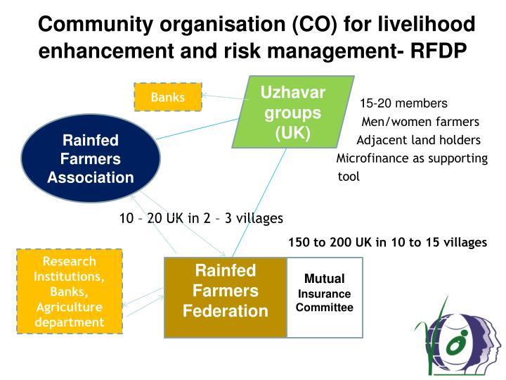 Community organisation (CO) for livelihood enhancement and risk management- RFDP