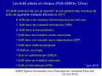 les acm utilis s en clinique fda emea chine